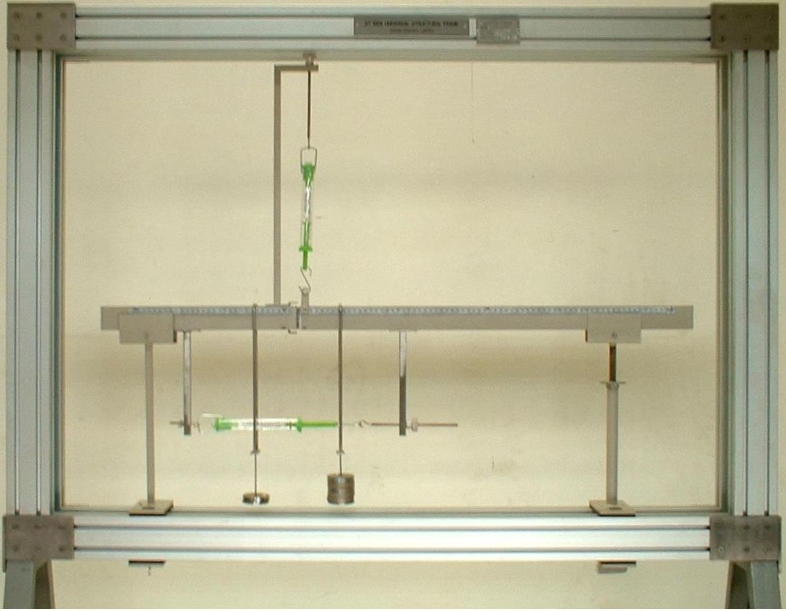 beam experiment Abstract bending of beams is a frequently encountered pump the hand-pump continuously to apply force onto the beam 11 stop the experiment once the graph plot.